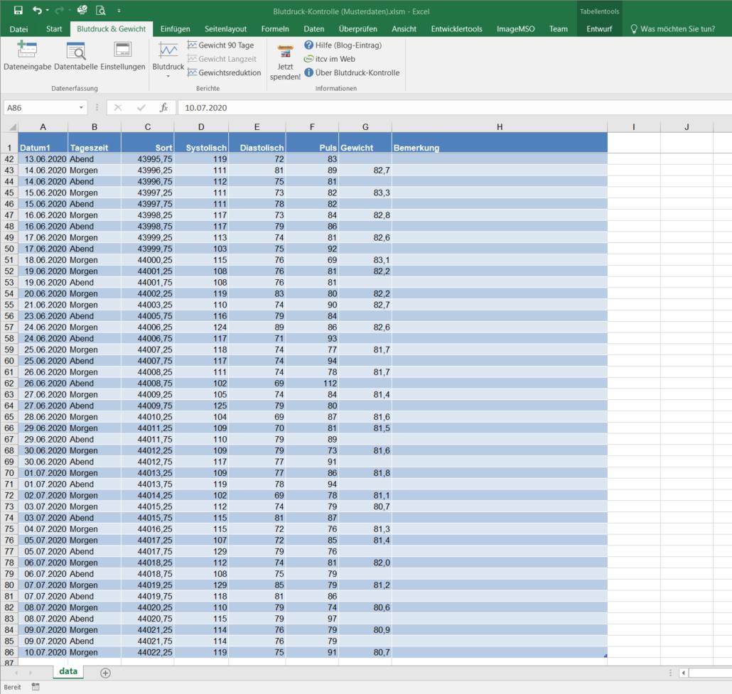 Datentabelle mit Datum, Tageszeit, Blutdruck und Gewicht